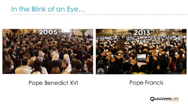 In the Blink of an Eye… Pope Benedict XVI Pope Francis