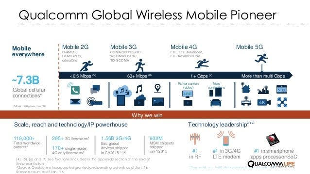 Qualcomm Global Wireless Mobile Pioneer (4), (5), (6) and (7) See footnotes included in the appendix section at the end of...
