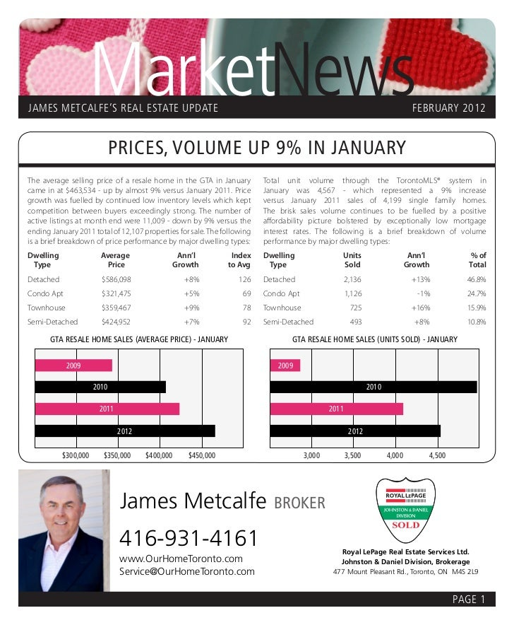 MarketNewsJAMES METCALFE'S REAL ESTATE UPDATE                                                                             ...