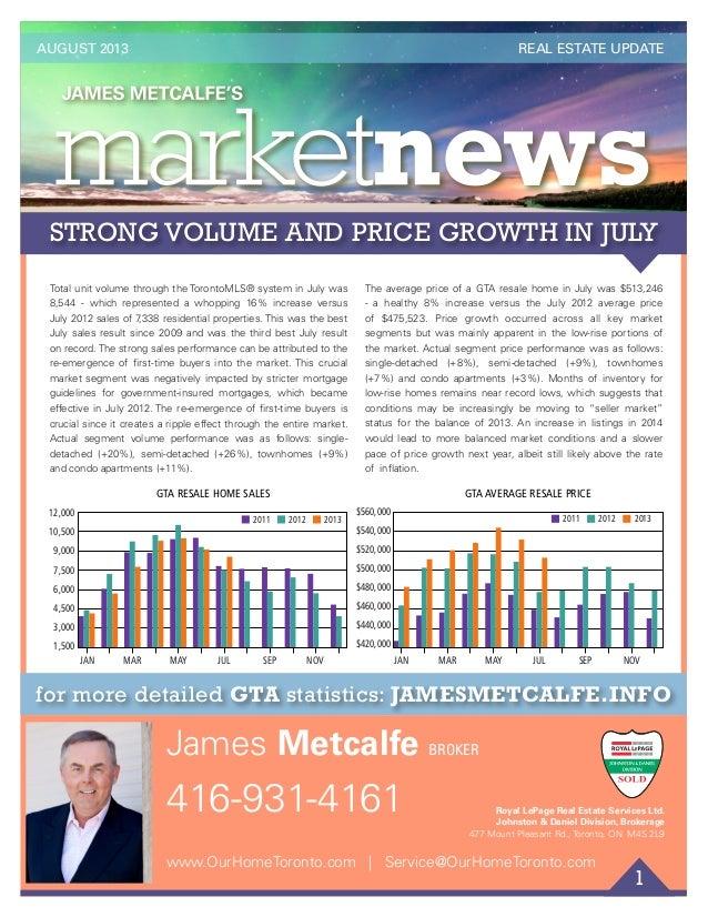 1 for more detailed GTA statistics: JAMESMETCALFE.INFO 416-931-4161 James Metcalfe BROKER www.OurHomeToronto.com | Service...