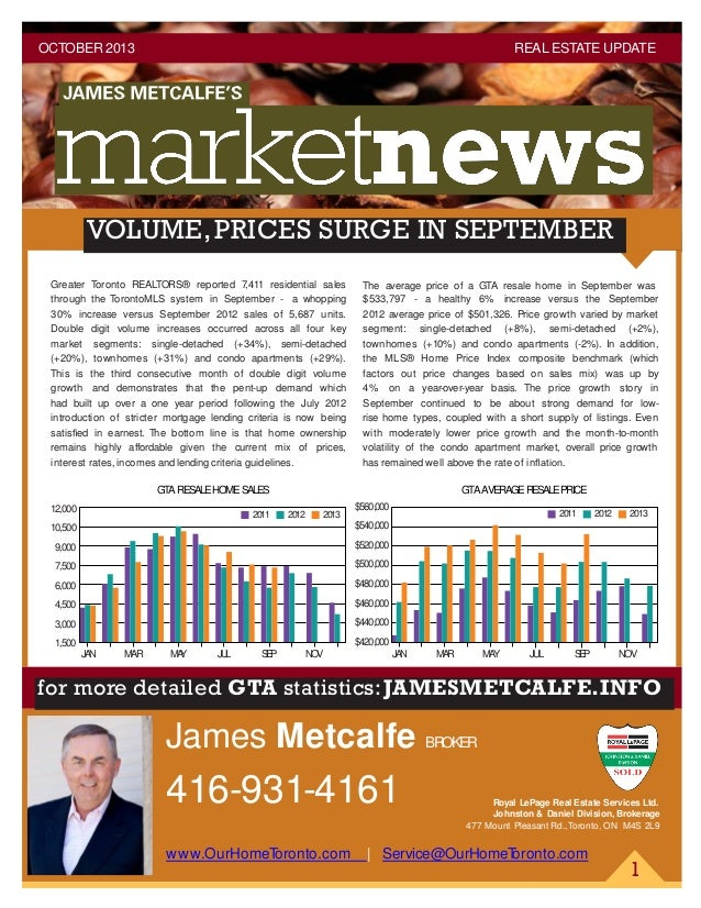 REAL ESTATE UPDATE  OCTOBER 2013  VOLUME, PRICES SURGE IN SEPTEMBER Greater Toronto REALTORS® reported 7 ,411 residential ...