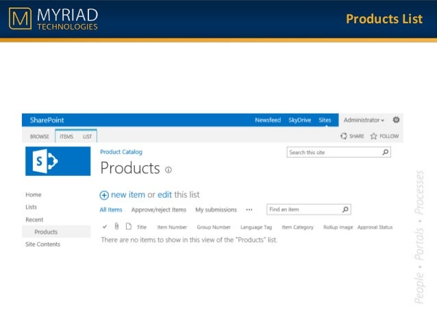 sharepoint 2013 product catalog site template - building an online catalogue with sharepoint 2013