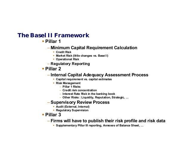 Capital One Bank Review | SmartAsset.com