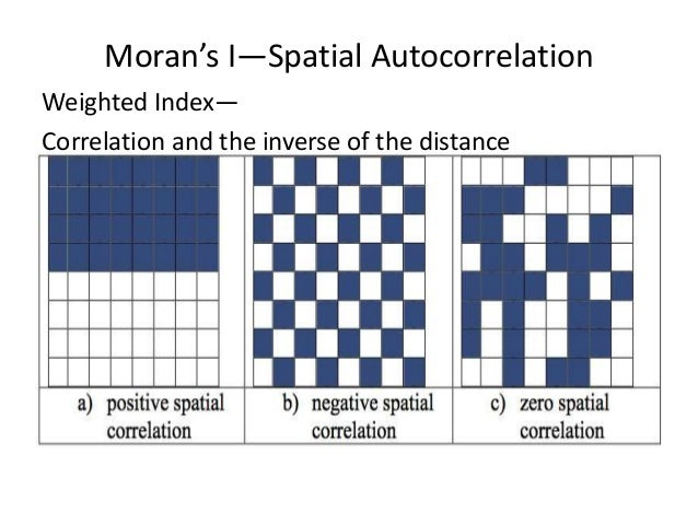 an introduction to the analysis of spatial memory The analysis of spatial learning and memory in rodents is commonly used to   after an introduction to the classification of memory into various.