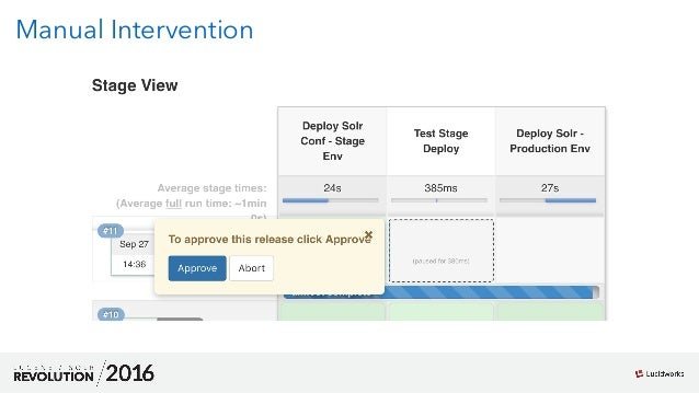 continuous delivery focuses on manual delivery pipeline