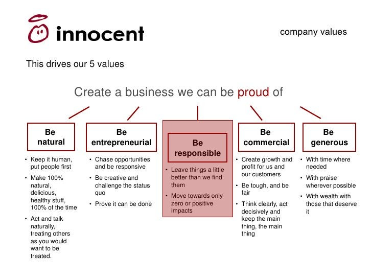 company values   This drives our 5 values                        Create a business we can be proud of        Be           ...
