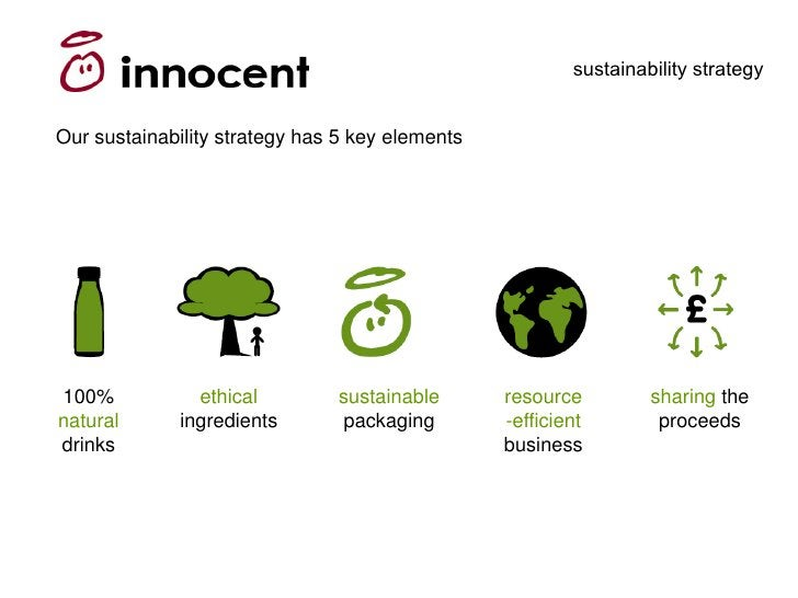 sustainability strategy   Our sustainability strategy has 5 key elements                           Made from              ...