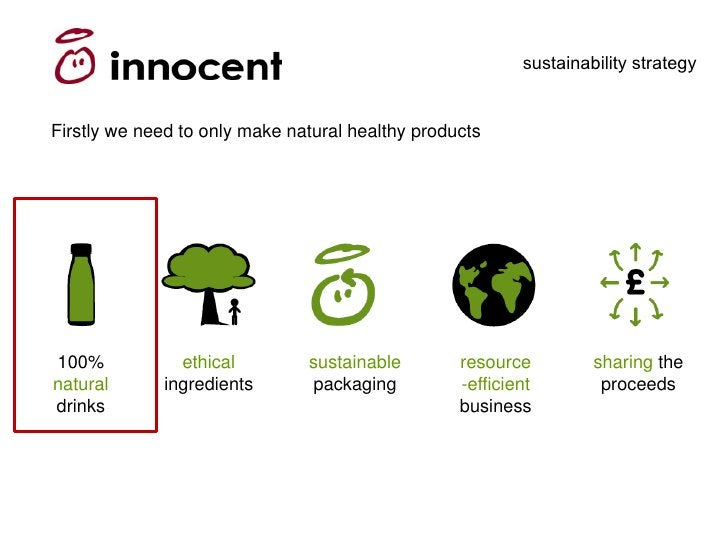 sustainability strategy   Firstly we need to only make natural healthy products                           Made from       ...