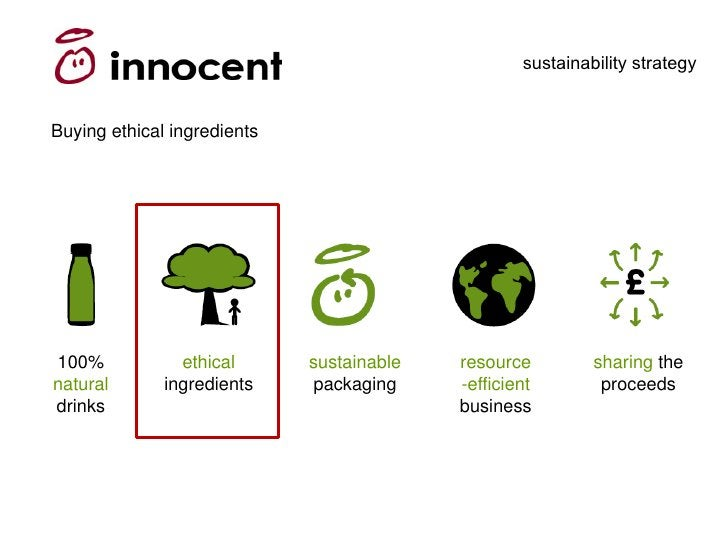 sustainability strategy   Buying ethical ingredients                           Made from                                  ...