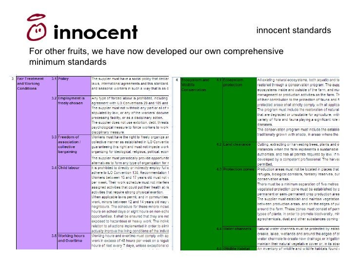 innocent standards  For other fruits, we have now developed our own comprehensive minimum standards