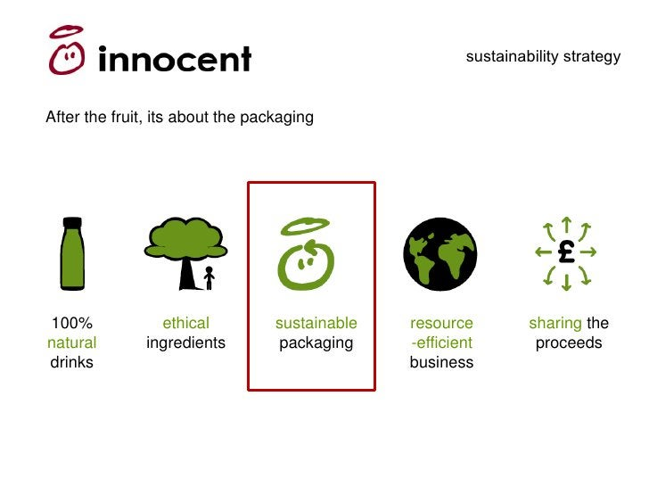 sustainability strategy   After the fruit, its about the packaging                           Made from                    ...