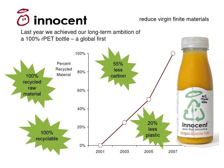 reduce virgin finite materials  Last year we achieved our long-term ambition of a 100% rPET bottle – a global first       ...