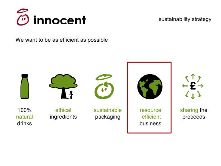 sustainability strategy   We want to be as efficient as possible                           Made from                      ...