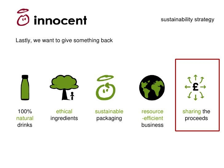 sustainability strategy   Lastly, we want to give something back                           Made from                      ...