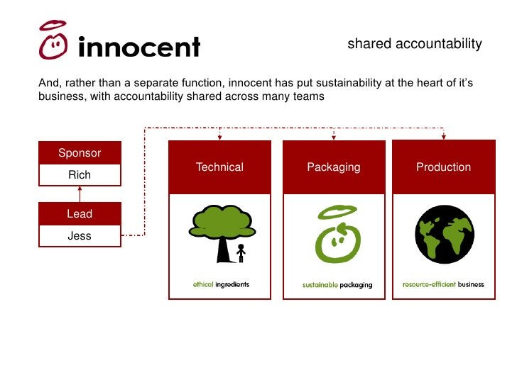 shared accountability  And, rather than a separate function, innocent has put sustainability at the heart of it's business...