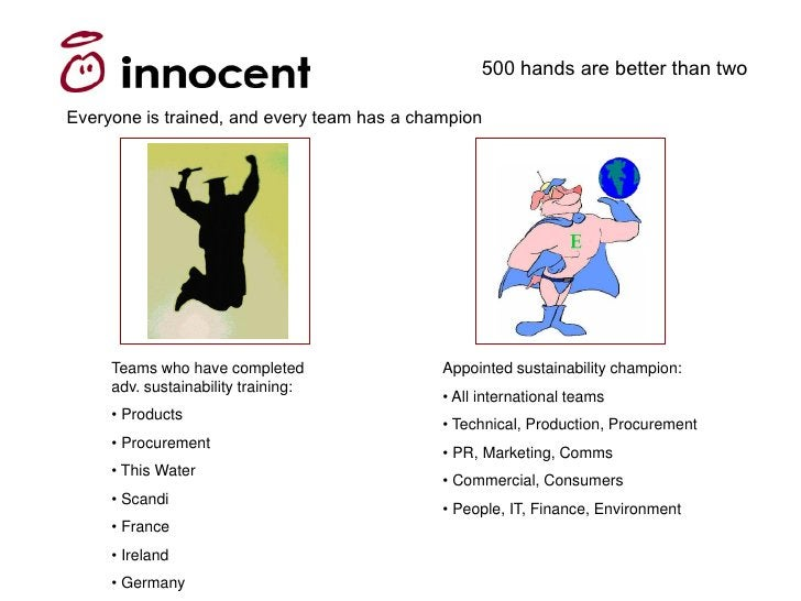 500 hands are better than two  Everyone is trained, and every team has a champion          Teams who have completed       ...