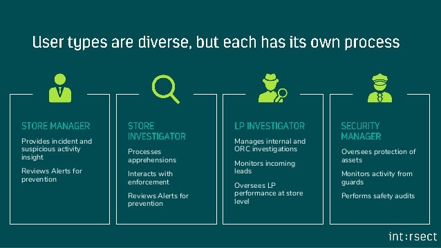 App Showcase Retail Loss Prevention