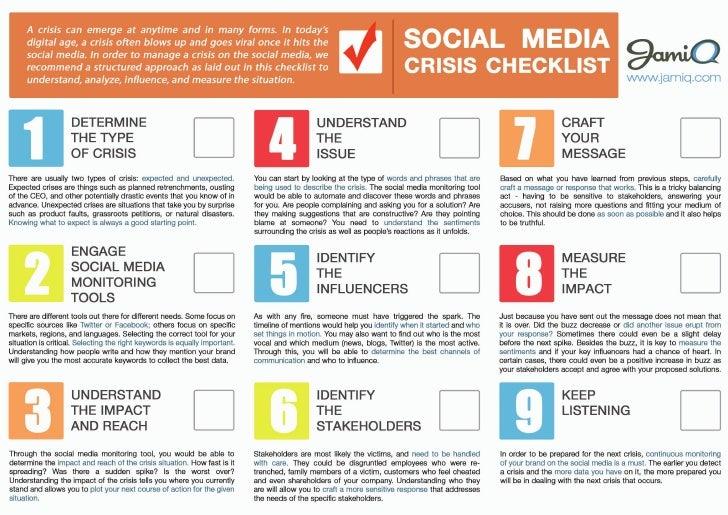 social media communication plan template - social media crisis checklist