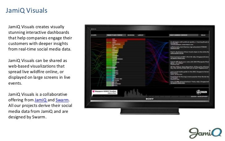 JamiQ Visuals<br />JamiQ Visuals creates visually stunning interactive dashboards that help companies engage their custome...