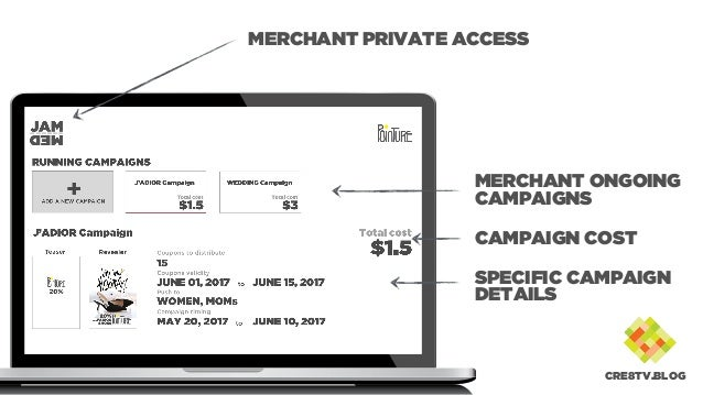 MERCHANT PRIVATE ACCESS MERCHANT ONGOING CAMPAIGNS SPECIFIC CAMPAIGN DETAILS CAMPAIGN COST CRE8TV.BLOG