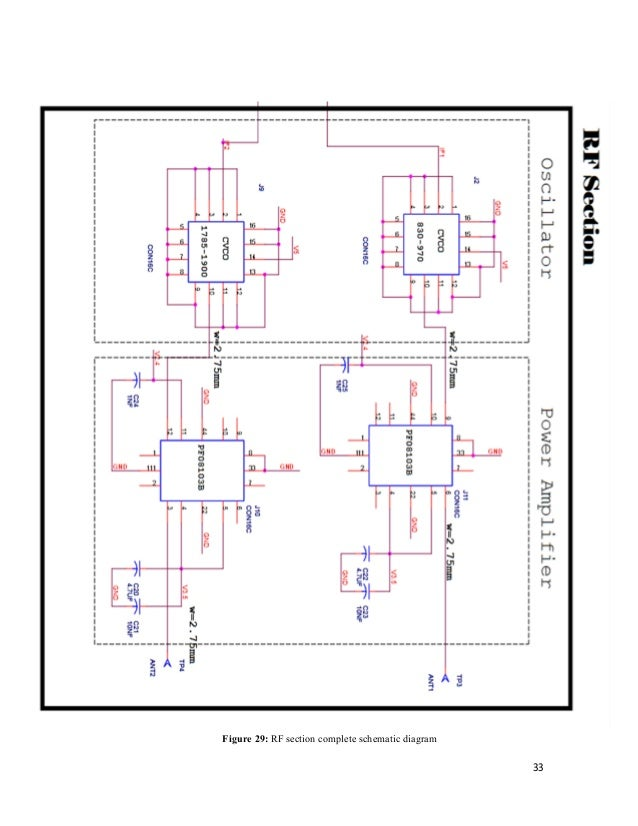 Dual band mobile phone jammer 33 figure 29 rf section complete schematic diagram ccuart Gallery