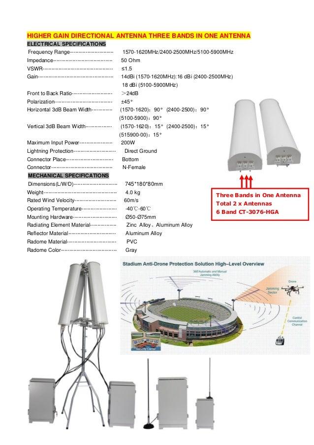 Band in antenna of jammer - 4 Antennas Anti Jamming