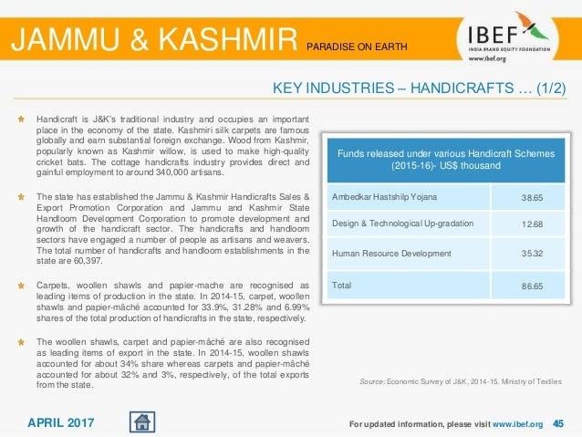 Jammu And Kashmir State Report April 2017