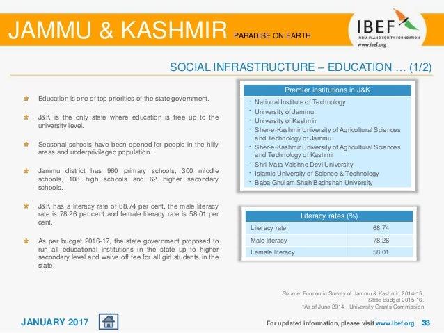 Jammu Kashmir State Report January 2017
