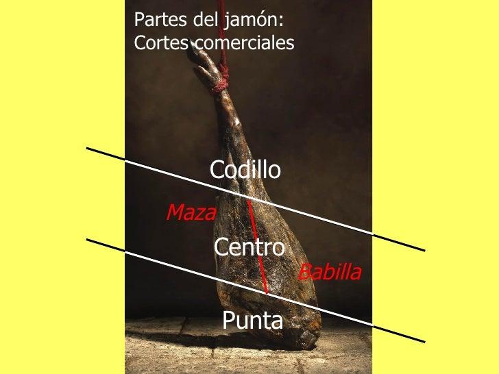 Partes del jamón: Cortes comerciales Codillo Punta Maza Babilla Centro