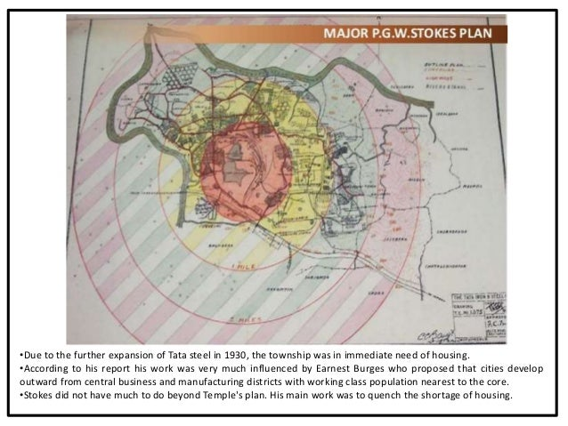 •The primary motive of Keonigsberger was to implement GARDEN CITY concepts in his master plan for Jamshedpur, but his moti...