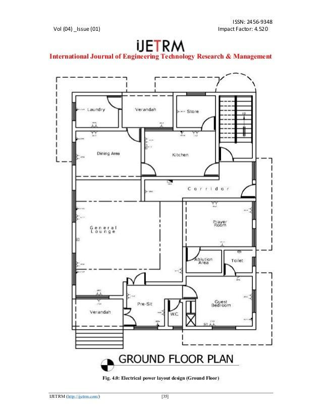Bedroom Electrical Design