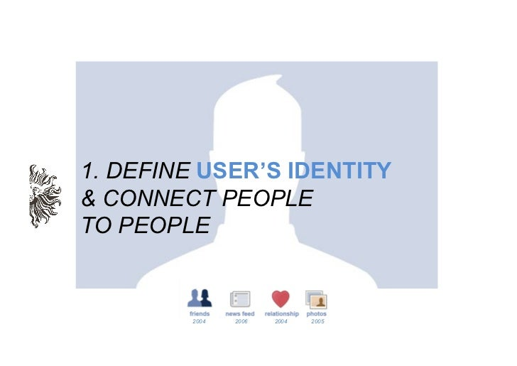 1. DEFINE USER'S IDENTITY& CONNECT PEOPLETO PEOPLE         2004   2006   2004   2005