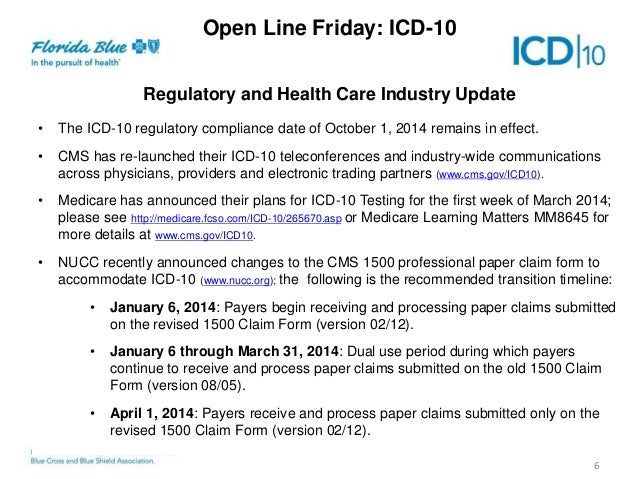 Latest ICD-10 Readiness Surveys and Testing Results