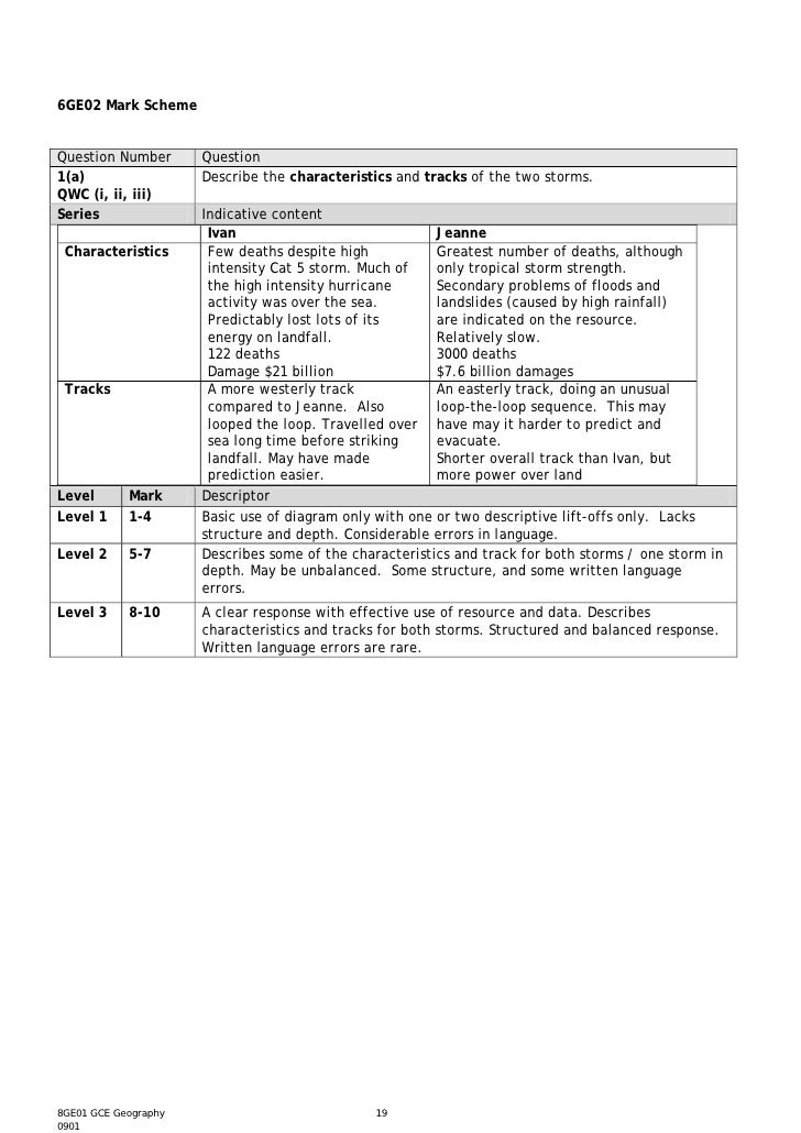 Aqa english coursework 2009 how to use qbasic to write a program on game