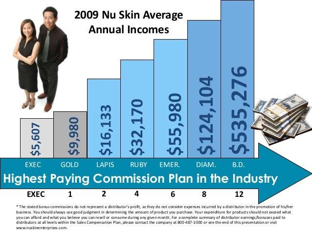 nu skin business plan
