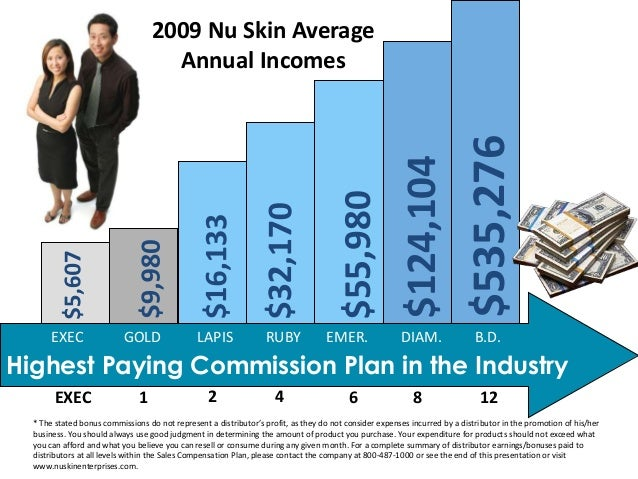 Is Nu Skin A Scam? Hear It From My Own Experience! 2018 Update