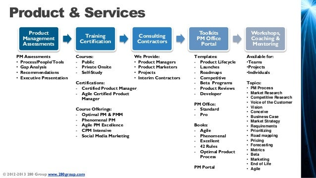 Webcast importance role of product management to for Product development corporation