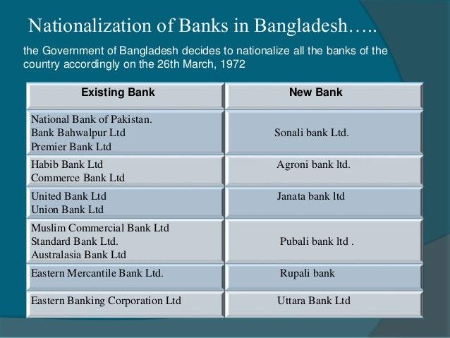 mercantile bank ltd bangladesh branches