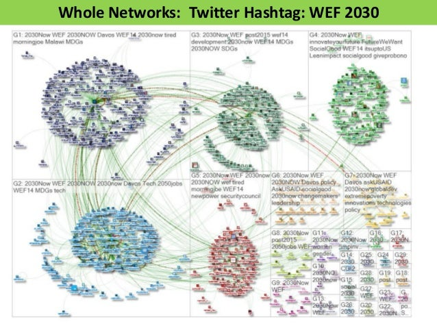 """Professional Networks: On Social Media """"Visualizing my professional networks on social media can be helpful as a journalis..."""