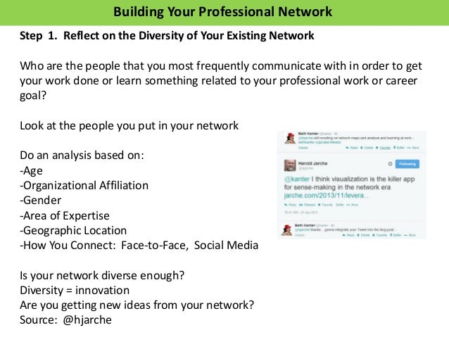 Building Your Professional Network Step 3: What are the gaps in your network? • What are some ways you can make connection...