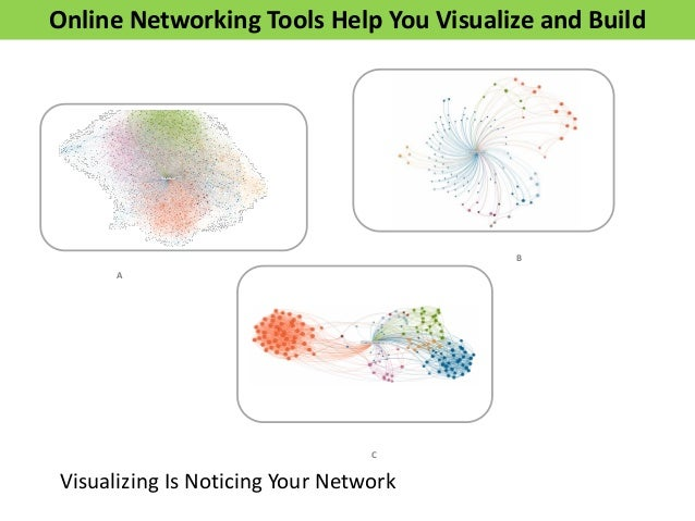 Draw Your Map • Use sticky notes, markers and poster paper to create your professional network map. • Think about your lea...
