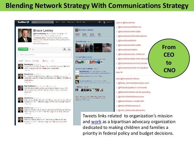 A Bridge Between Network of Networks