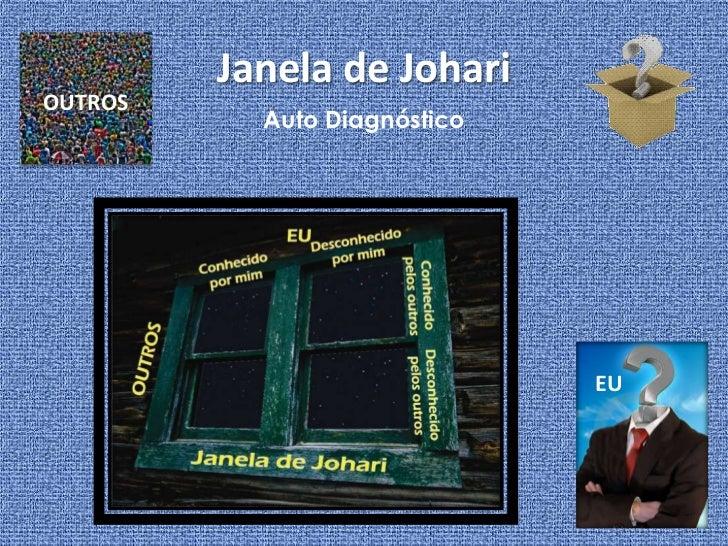 Janela de JohariOUTROS           Auto Diagnóstico                              EU                                   1