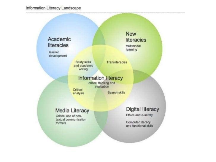 The Information Literacy landscape