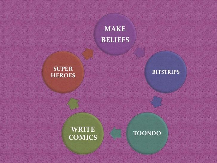 Students introduce themselves via comics and create a collage to put on the class wall</li></li></ul><li><ul><li>Write sho...