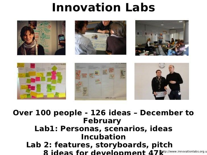 Innovation LabsOver 100 people - 126 ideas – December to                February     Lab1: Personas, scenarios, ideas     ...