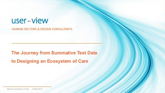 114 May 2014Barnes Ecosystem of Care The Journey from Summative Test Data to Designing an Ecosystem of Care