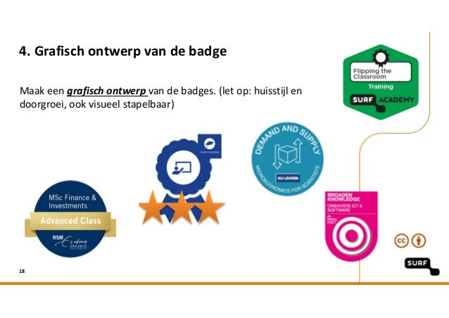 ReportthatreviewsSignedOpenBadgescryptographicpractices: https://wiki.surfnet.nl/display/OB/Signing+Open+Badges