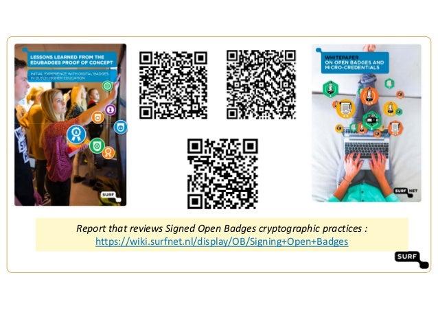 info@edubadges.nl Projectteam OpenBadges CCBY4.0 Attribution 4.0International