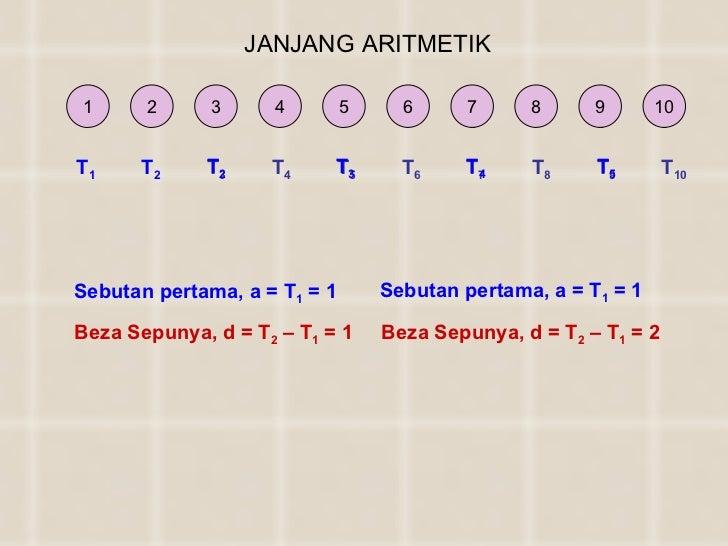 Janjang aritmetik